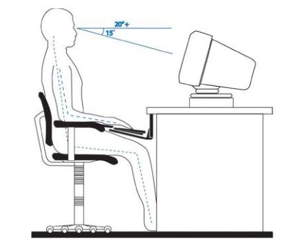 Posicao do monitor em relacao ao usuário